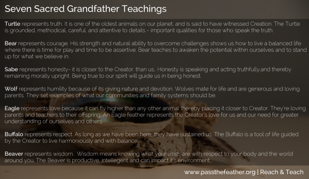 sevensacredgrandfatherteachings, pass the feather, first nations art directory, aboriginal arts collective of canada, classroom art exchange,