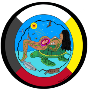 Autumn Whiteway, painting, photography, digital art, crafts, dreamcatchers, jewelry, medicine bags, Indigenous Artist, First Nations, Indigenous Arts Collective of Canada, Pass The Feather